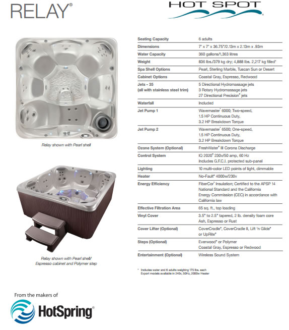jacuzzi portable relay